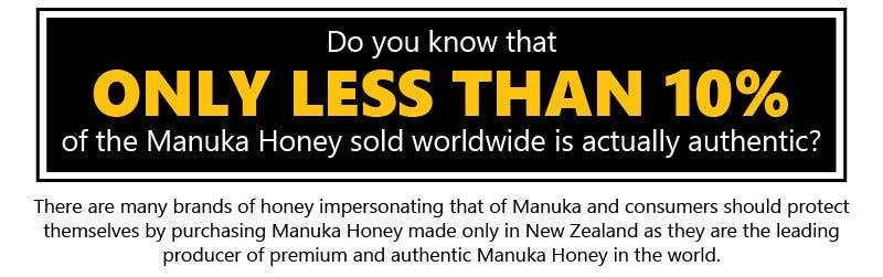 Honeycity - Manuka Honey Authenticity - 800x600