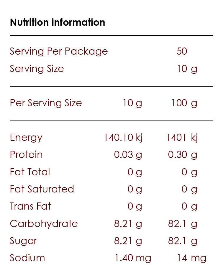 LeatherwoodHoney-Nutrition-01