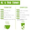 Daehan Tea Organic Green Tea 5