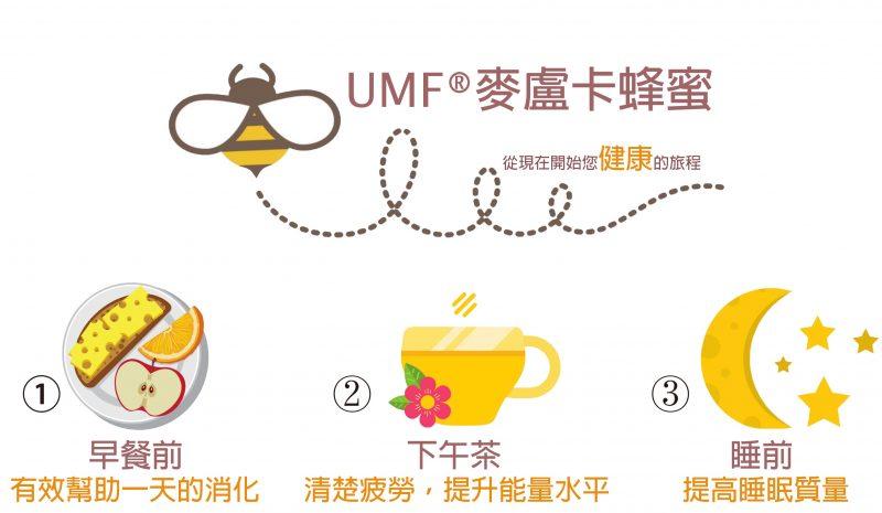 UMF麥盧卡蜂蜜 早餐 午餐 睡前 好處 踏上健康的旅程